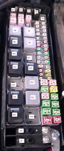 Fuse Box Land Rover Discovery