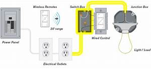 Difference Between Wired  Wireless  And Wire