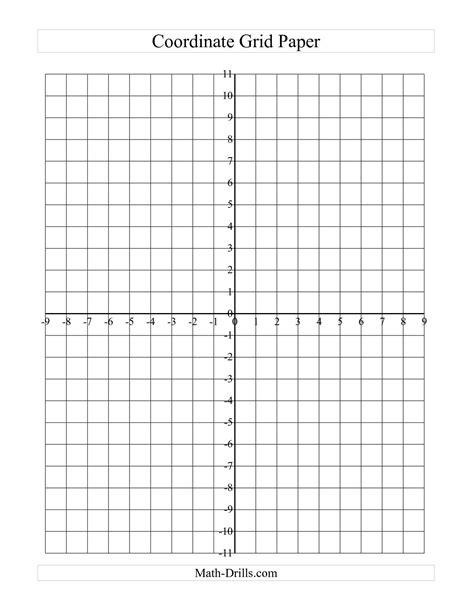 Printable Graph Paper Cartesian Plane  Printable Pages