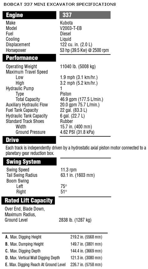 attachments specifications  bobcat  mini excavator