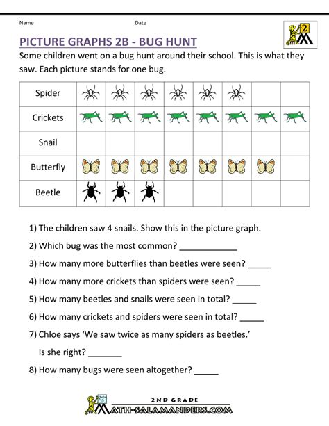 picture graphs 2nd grade 2b math graphing