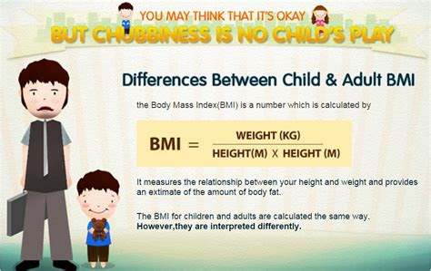 did you bmi isn t the same for adults and 784 | differencesbetweenchildandadultbmi