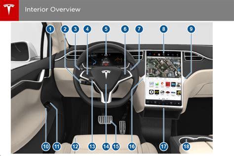 19+ Manual Software Update Tesla 3 Pics