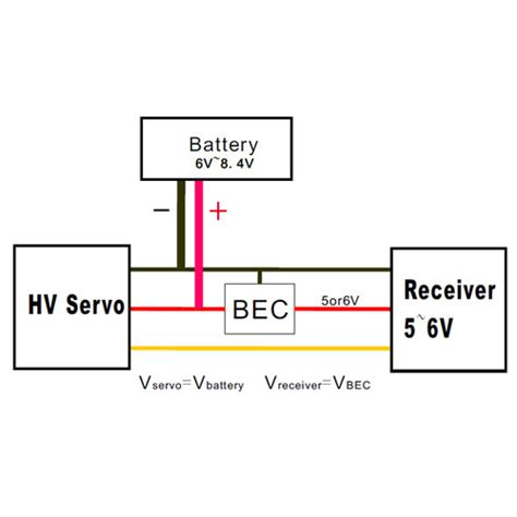 Nitro Servo Wiring by Direct Power Supply Connector With Bec X 1 Fe Dpc 1