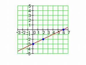 Achsenschnittpunkte Berechnen Quadratische Funktion : funktionsgleichungen aufstellen l sungen der trainingsaufgaben mathe brinkmann ~ Themetempest.com Abrechnung