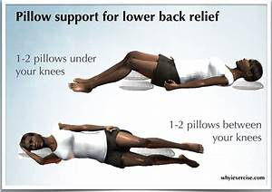 lower back pain remedy an illustrated guide With best way to lay down with back pain