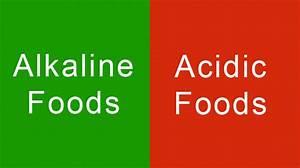 Alkaline Vs Acidic Foods Chart Alkalize For Healthy Living