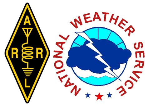 weather bureau related keywords suggestions for national weather service