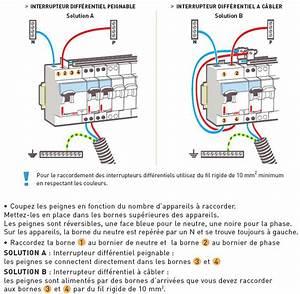 Type A Ou Ac : probl me raccordement interrupteur diff rentiel et ~ Dailycaller-alerts.com Idées de Décoration