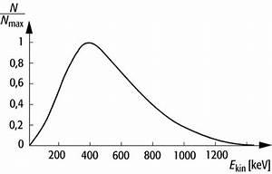Maximalwert Berechnen : betaspektrum lexikon der physik ~ Themetempest.com Abrechnung