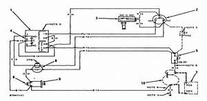Water Temperature And Oil Pressure Shutoff System