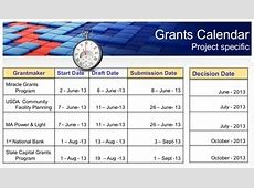 How to Create Grantseeking Calendar Nonprofit Network
