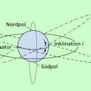 Fluchtgeschwindigkeit Erde Berechnen : bahnformen und energie von satelliten in physik sch lerlexikon lernhelfer ~ Themetempest.com Abrechnung