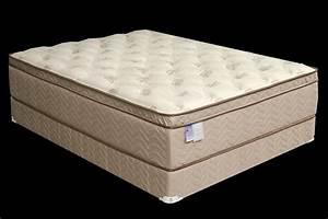 Dunhill euro pillow top mattress for European pillow top mattress