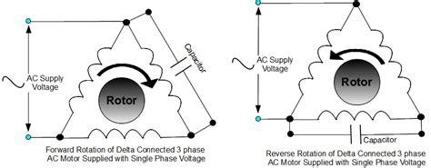 Running Three Phase Induction Motor Single