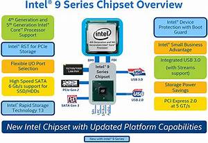 Intel Broadwell Chipset Comparison  Z97 Vs  H97 For Gaming