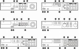 Apc Computer Accessories Smt2200rm2u Manual  Page 5 Of 8