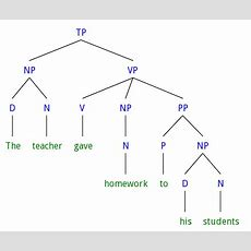 Difference Between Grammar And Syntax Pediaacom