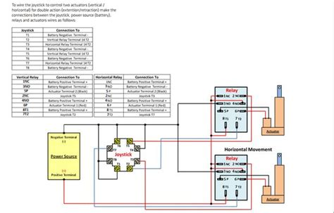 Joystick Wiring Diagram by Rocker Switch And Joystick Wiring W Linear Actuators