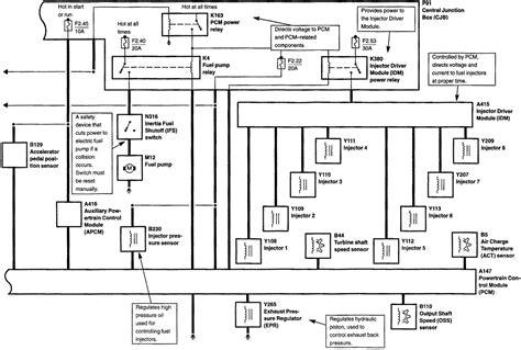 diagram ford f650 wiring diagram