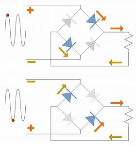 How Does A Full Wave Bridge Rectifier Work