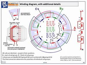 3 Phase 9 Lead Motor Wiring Diagram