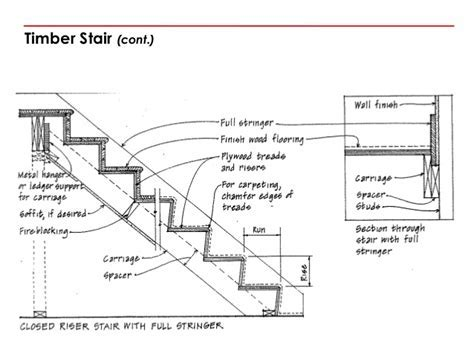 Stairs Wood Stair Construction Details Noir Vilaine Wood