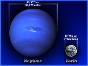 Facts about Neptune - Bob the Alien's Tour of the Solar System