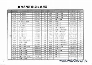 Tata Daewoo Pdf Parts Catalog Order  U0026 Download