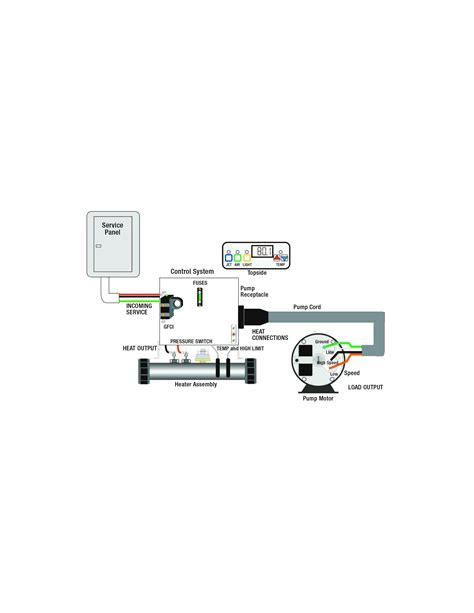 Tiger River Spa Wiring Schematic by Single Speed Spa Circulation Wiring Diagram Wiring