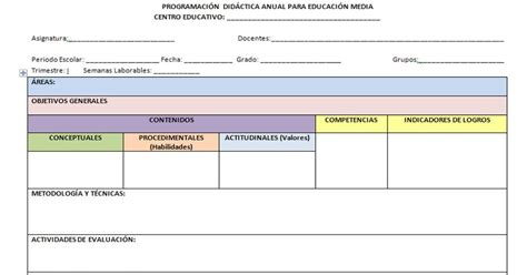 Teaching English in Panama: Planning Formats in Panama ...