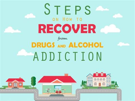 Steps On How To Recover From Drugs And Alcohol Addicition
