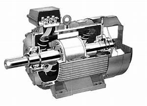 Motores Asincronos O De Inducci U00f3n