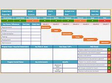status report template powerpoint project status report