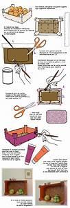 Recyclage Petite Cagette : en dessin des petites tag res en cagettes pour la chambre des enfants m6 kids ~ Nature-et-papiers.com Idées de Décoration