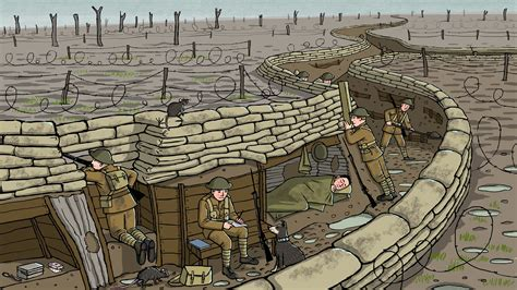 Bbc Bitesize What Was It Like In A World War One Trench