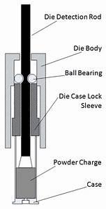 Rcbs Lock