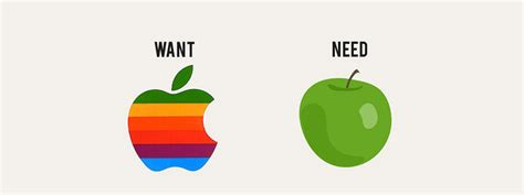 Differences Between Customer's Needs, Wants And Demands Getmerit