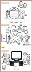 Manners 101  Proper Table Settings