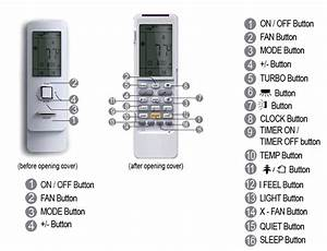 How Do I Operate My Edgestar Mini Split Air Conditioner