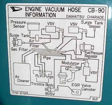 Daihatsu Engine Diagrams Catalogue Schemas