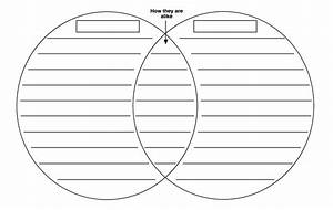 Printable Blank Venn Diagram Template Worksheet