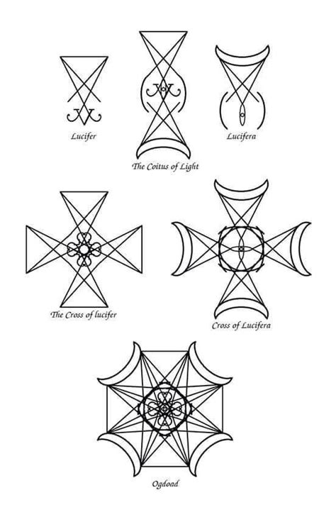 Lucifer symbols | Occult tattoo, Symbolic tattoos, Symbol drawing