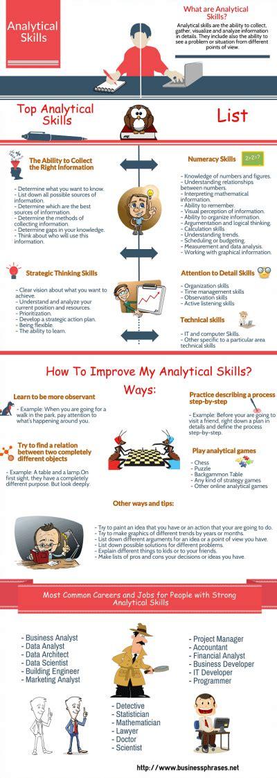 business infographics   business skills