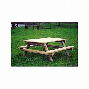 Table Bois Pique Nique : table de pique nique enfant en bois table de pique nique enfant 120x70 cm ~ Melissatoandfro.com Idées de Décoration