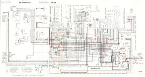 ***1967 Buick LeSabre, Wildcat, Electra wiring diagram***