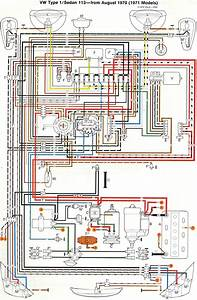 1971 Vw Autostick Vacuum Line Routing