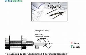 Serrage Au Couple : serrage de pr cision bureau d tudes expert en serrage automatique de pr cision cei hydromeca ~ Gottalentnigeria.com Avis de Voitures