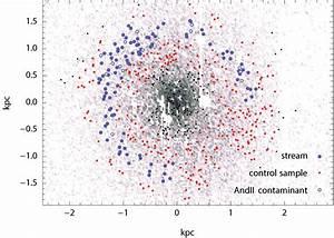 Stream Of Stars In Andromeda Satellite Galaxy Shows Cosmic