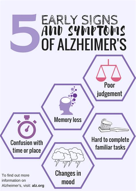 Signs And Symptoms Of Alzheimer's Disease  Arizona. Necrobiosis Lipoidica Signs. Underrated Signs. Staff Kitchen Signs. Used Traffic Police Signs. Conn Syndrome Signs. Wedding Reception Signs Of Stroke. Bridge Signs Of Stroke. Protect Signs Of Stroke
